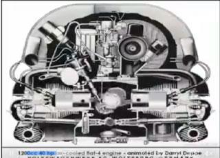 Como é o funcionamento de um motor de Fusca?