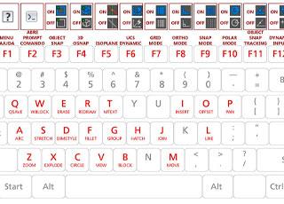 Atalhos de Teclado – SketchUp, AutoCAD, Inventor e Solidworks
